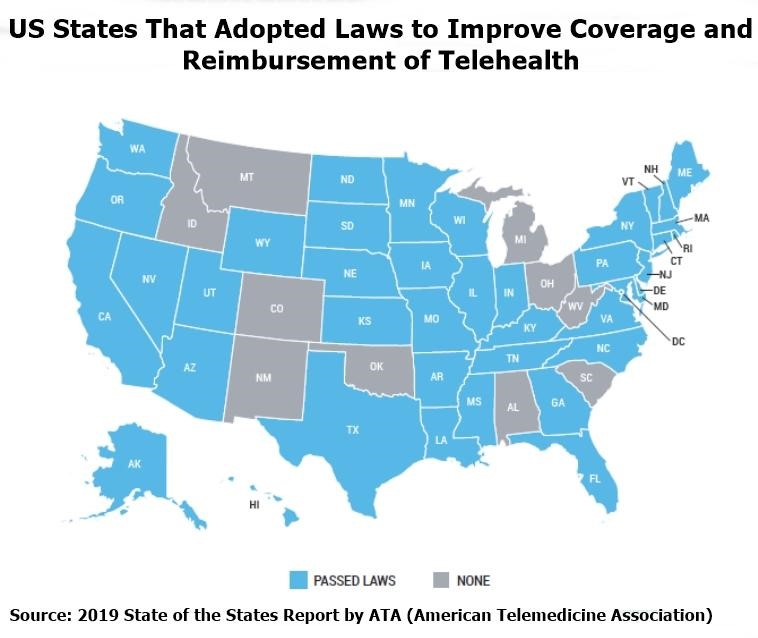 "Source: <a href=""https://www.americantelemed.org/initiatives/2019-state-of-the-states-report-coverage-and-reimbursement/"">https://www.americantelemed.org/initiatives/2019-state-of-the-states-report-coverage-and-reimbursement/</a>"